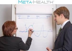 META-Health Albedoc